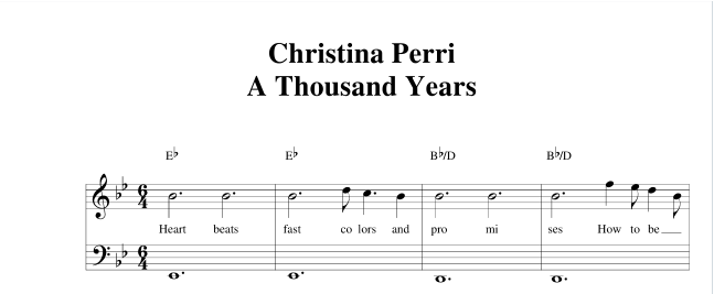 1000 years piano chords